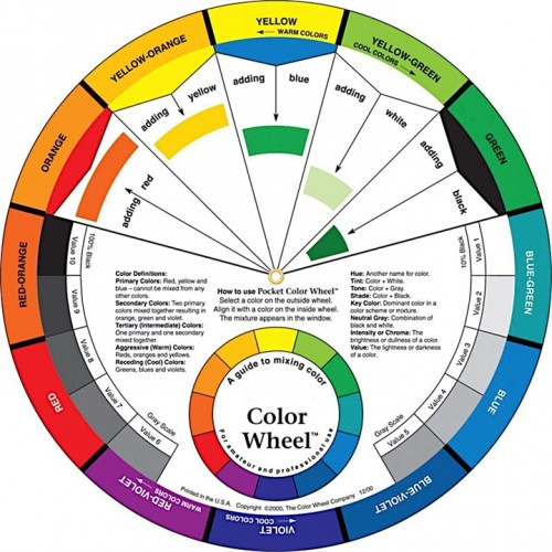 Индикатор смешивания цветов